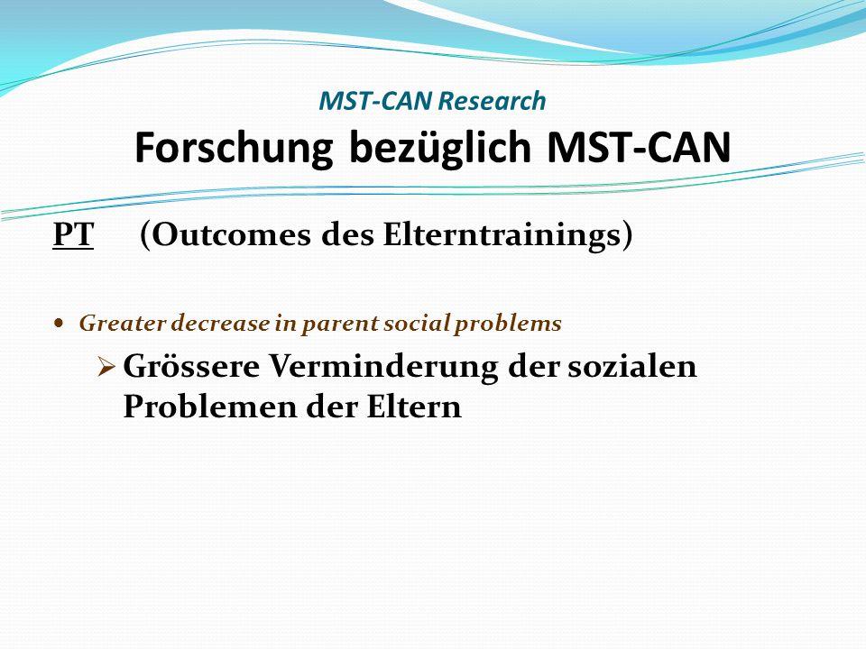 PT (Outcomes des Elterntrainings) Greater decrease in parent social problems Grössere Verminderung der sozialen Problemen der Eltern MST-CAN Research Forschung bezüglich MST-CAN