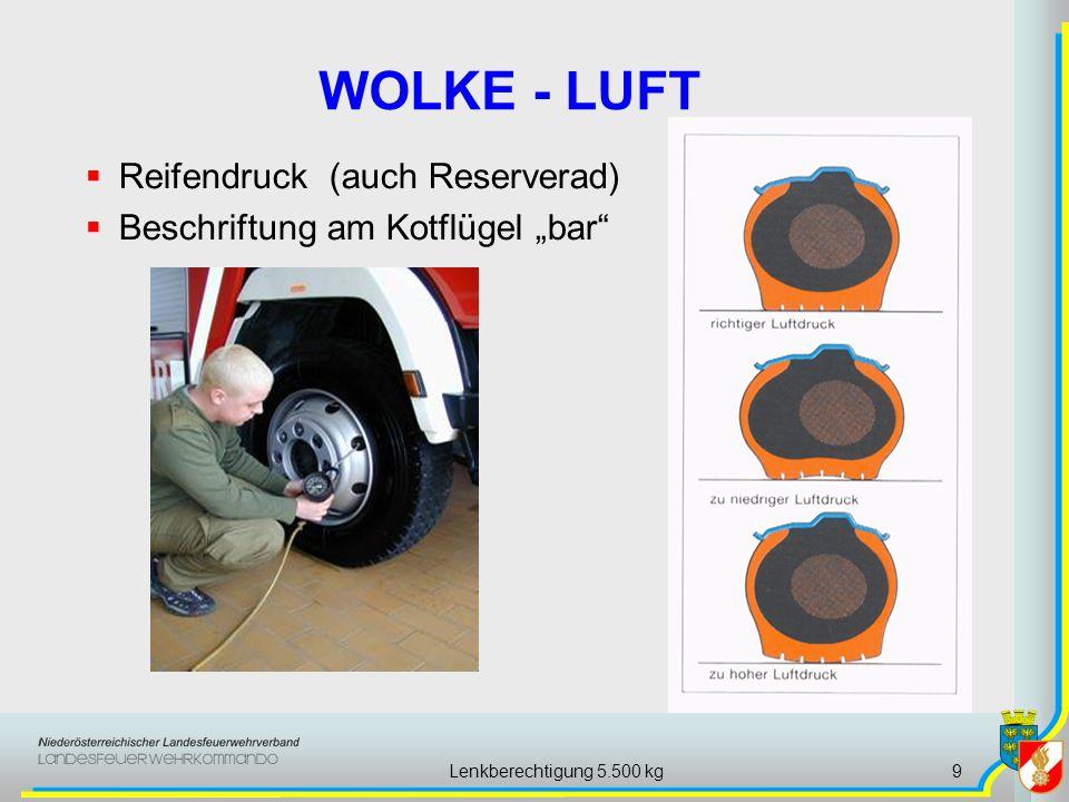 Lenkberechtigung 5.500 kg9 WOLKE - LUFT Reifendruck (auch Reserverad) Beschriftung am Kotflügel bar
