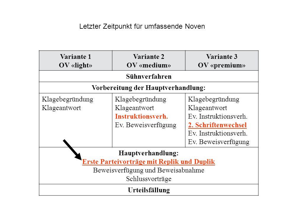 Tabelle: Ordentliches Verfahren [1] [1] Variante 1 OV «light» Variante 2 OV «medium» Variante 3 OV «premium» Sühnverfahren Vorbereitung der Hauptverhandlung: Klagebegründung Klageantwort Klagebegründung Klageantwort Instruktionsverh.