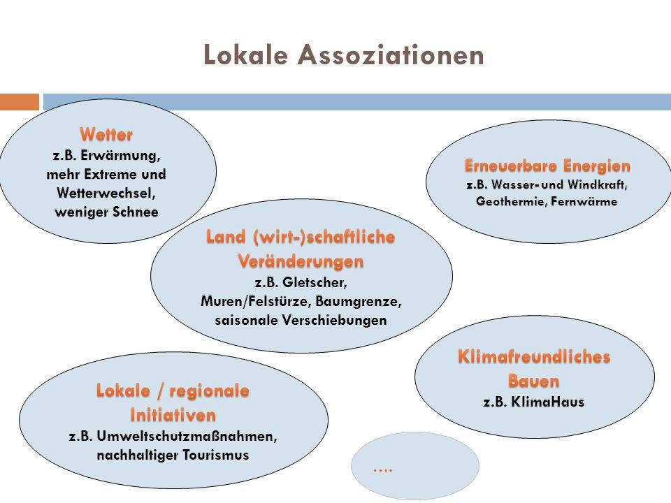 Lokale Assoziationen ….