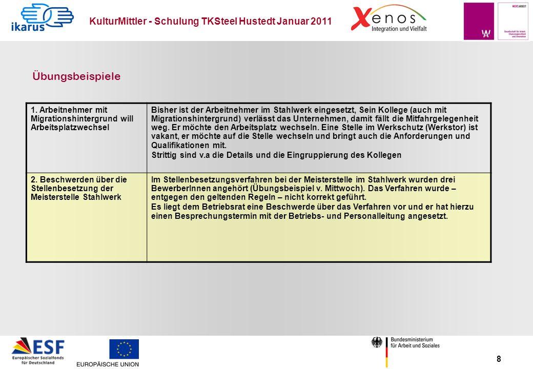 KulturMittler - Schulung TKSteel Hustedt Januar 2011 8 1. Arbeitnehmer mit Migrationshintergrund will Arbeitsplatzwechsel Bisher ist der Arbeitnehmer