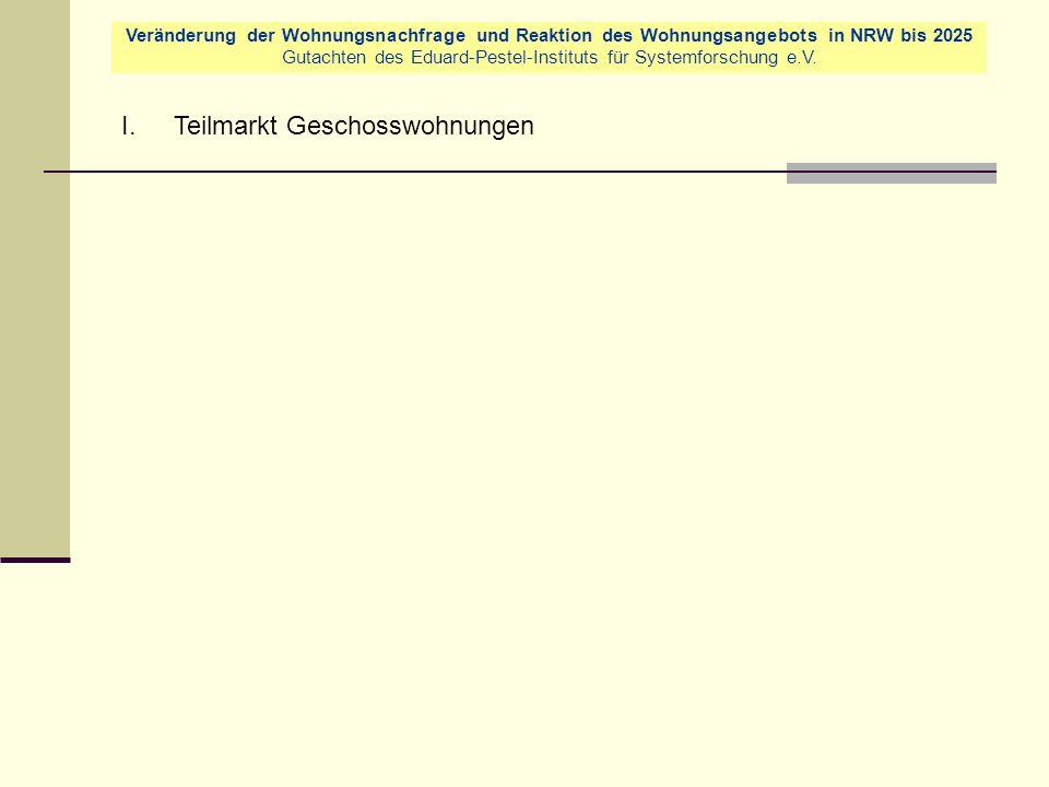 Veränderung der Wohnungsnachfrage und Reaktion des Wohnungsangebots in NRW bis 2025 Gutachten des Eduard-Pestel-Instituts für Systemforschung e.V.