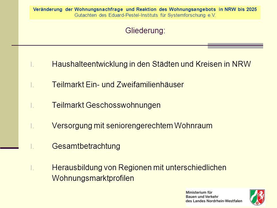 Gliederung: I.Haushalteentwicklung in den Städten und Kreisen in NRW I.