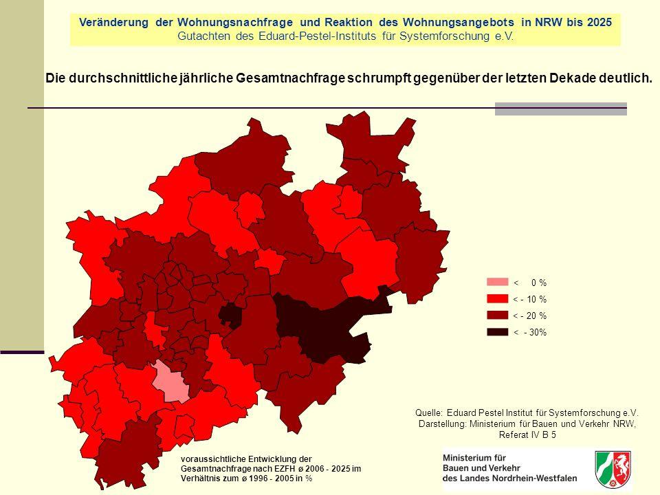 < 0 % < - 10 % < - 20 % < - 30% Quelle: Eduard Pestel Institut für Systemforschung e.V.