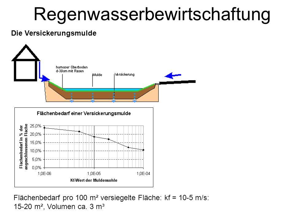 Regenwasserbewirtschaftung Die Versickerungsmulde Flächenbedarf pro 100 m² versiegelte Fläche: kf = 10-5 m/s: 15-20 m², Volumen ca. 3 m³