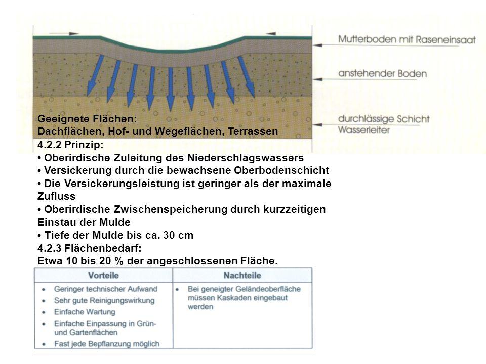 Geeignete Flächen: Dachflächen, Hof- und Wegeflächen, Terrassen 4.2.2 Prinzip: Oberirdische Zuleitung des Niederschlagswassers Versickerung durch die