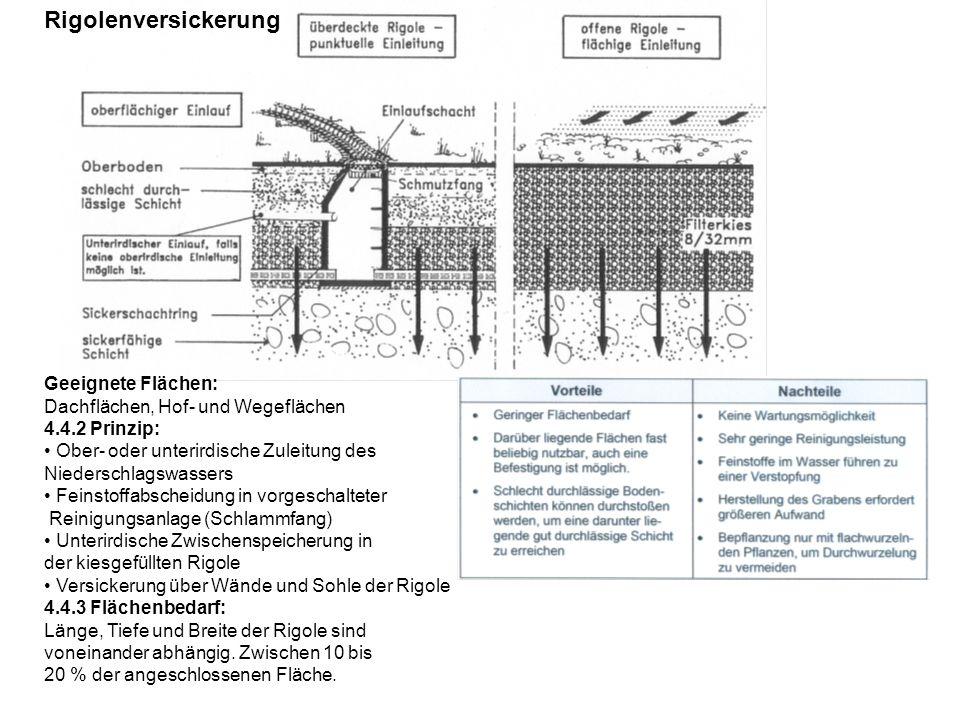 Rigolenversickerung Geeignete Flächen: Dachflächen, Hof- und Wegeflächen 4.4.2 Prinzip: Ober- oder unterirdische Zuleitung des Niederschlagswassers Fe