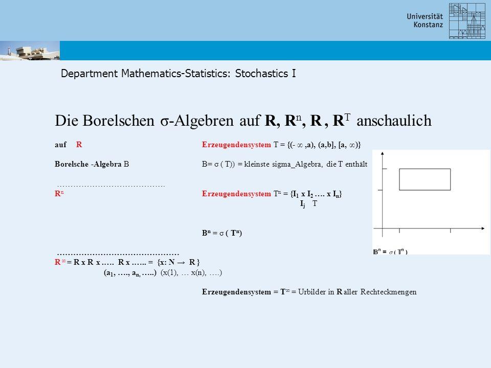 Department Mathematics-Statistics: Stochastics I Die Borelschen σ-Algebren auf R, R n, R, R T anschaulich auf RErzeugendensystem T = {(-,a), (a,b], [a