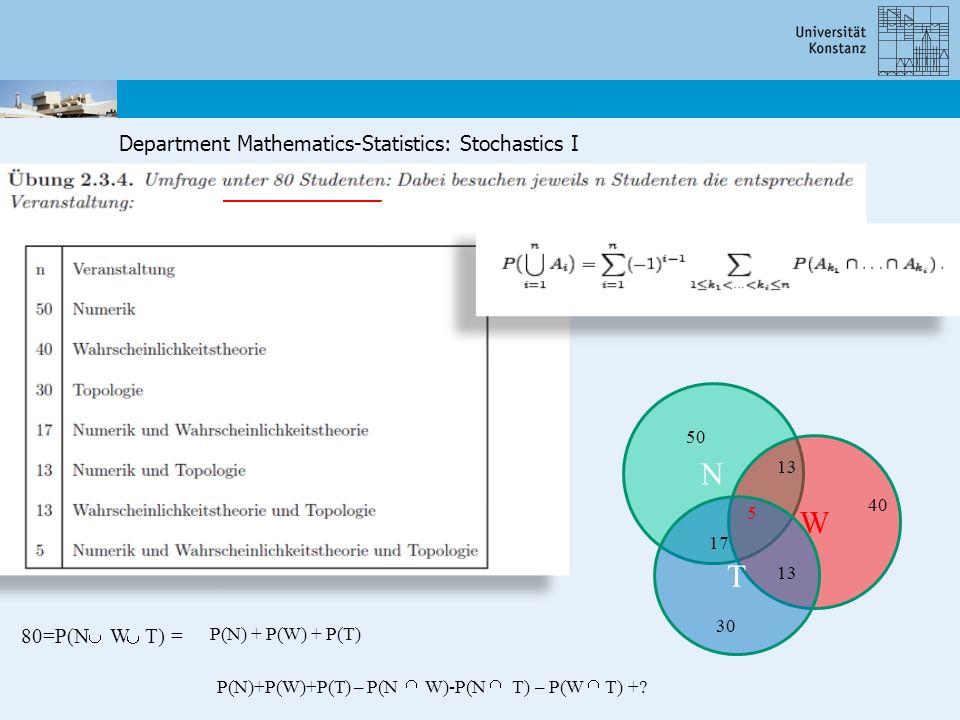 Department Mathematics-Statistics: Stochastics I N W T 50 40 30 17 13 5 80=P(N W T) = P(N) + P(W) + P(T) P(N)+P(W)+P(T) – P(N W)-P(N T) – P(W T) +?