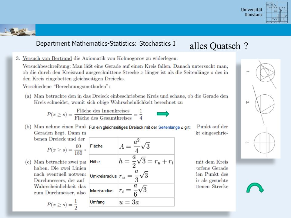Department Mathematics-Statistics: Stochastics I Comic alles Quatsch ?
