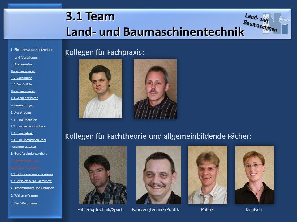 3.1 Team Land- und Baumaschinentechnik Kollegen für Fachpraxis: Kollegen für Fachtheorie und allgemeinbildende Fächer: Fahrzeugtechnik/SportPolitikDeutschFahrzeugtechnik/Politik 1.