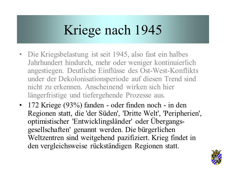 Kriege nach 1945 Die Kriegsbelastung ist seit 1945, also fast ein halbes Jahrhundert hindurch, mehr oder weniger kontinuierlich angestiegen. Deutliche