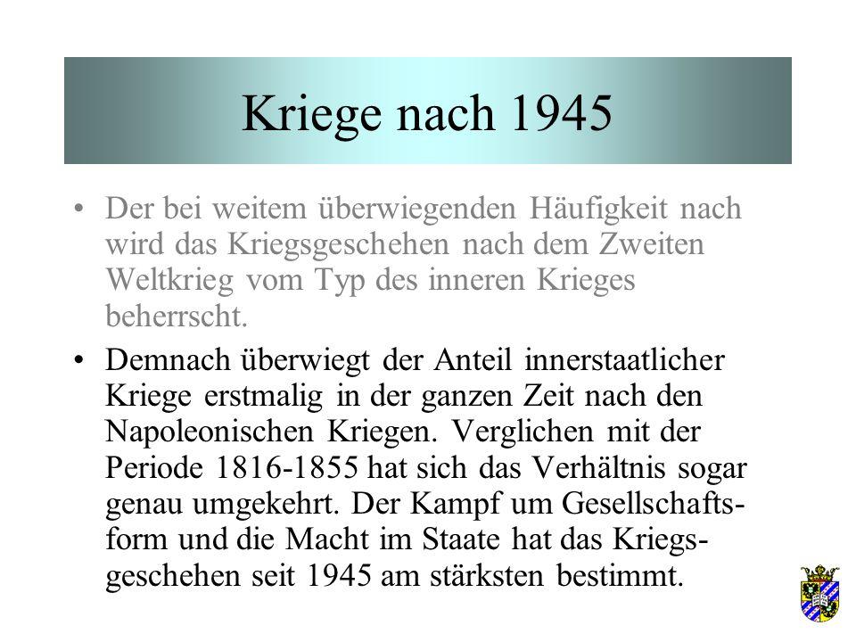 Kriege nach 1945 Der bei weitem überwiegenden Häufigkeit nach wird das Kriegsgeschehen nach dem Zweiten Weltkrieg vom Typ des inneren Krieges beherrsc