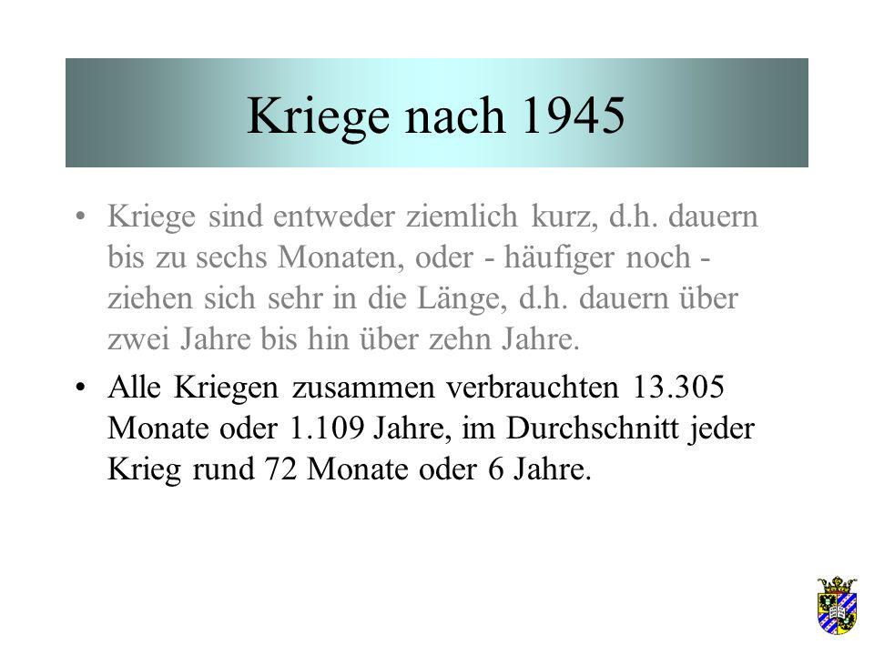 Kriege nach 1945 Kriege sind entweder ziemlich kurz, d.h. dauern bis zu sechs Monaten, oder - häufiger noch - ziehen sich sehr in die Länge, d.h. daue