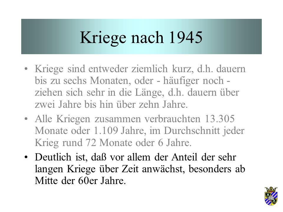 Kriege nach 1945 Kriege sind entweder ziemlich kurz, d.h.