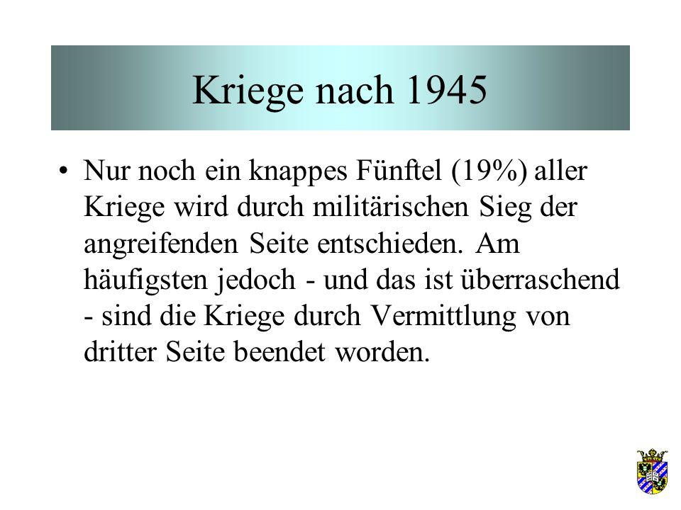 Kriege nach 1945 Nur noch ein knappes Fünftel (19%) aller Kriege wird durch militärischen Sieg der angreifenden Seite entschieden. Am häufigsten jedoc