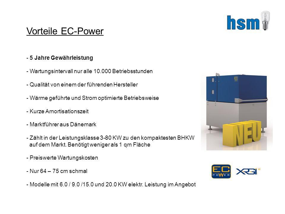 Vorteile EC-Power - 5 Jahre Gewährleistung - Wartungsintervall nur alle 10.000 Betriebsstunden - Qualität von einem der führenden Hersteller - Wärme geführte und Strom optimierte Betriebsweise - Kurze Amortisationszeit - Marktführer aus Dänemark - Zählt in der Leistungsklasse 3-80 KW zu den kompaktesten BHKW auf dem Markt.