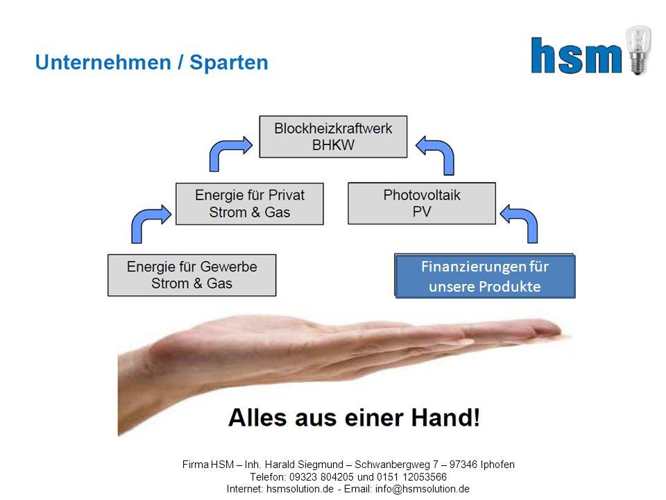 Firma HSM – Inh.