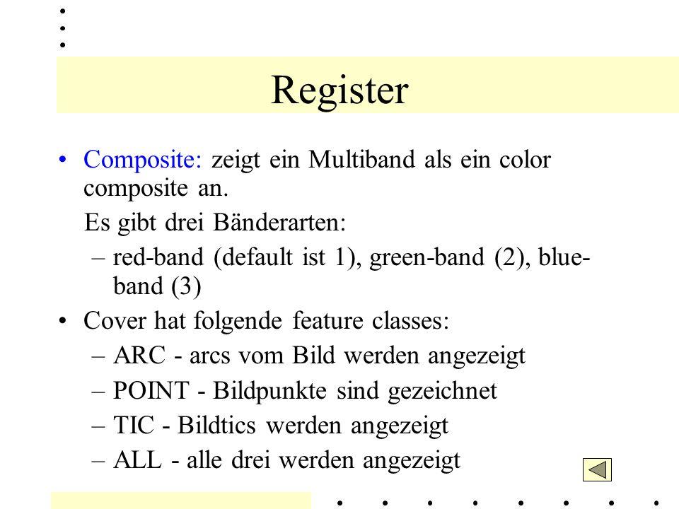 Register Cover color ist zu benutzen, um das Cover- age farblich anzuzeigen.