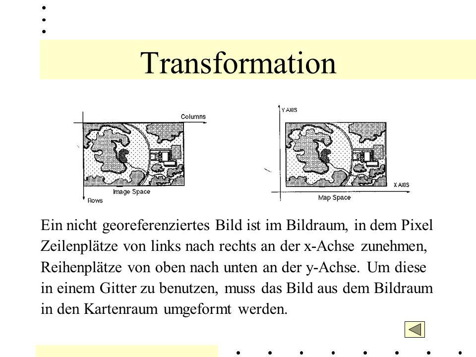 Transformation Ein nicht georeferenziertes Bild ist im Bildraum, in dem Pixel Zeilenplätze von links nach rechts an der x-Achse zunehmen, Reihenplätze von oben nach unten an der y-Achse.