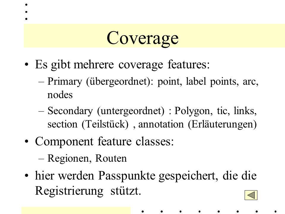Coverage Um georeferenzieren zu können, muss vorher ein Coverage erstellt werden.