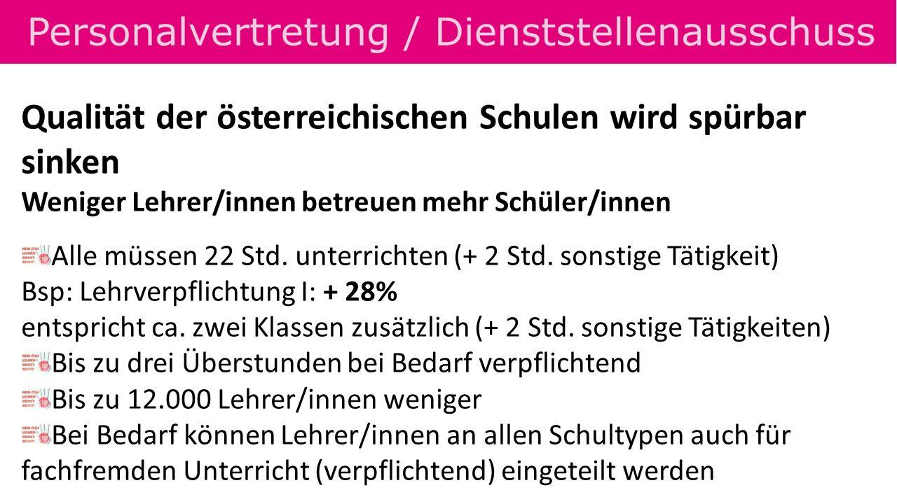 Qualität der österreichischen Schulen wird spürbar sinken Weniger Lehrer/innen betreuen mehr Schüler/innen Alle müssen 22 Std.
