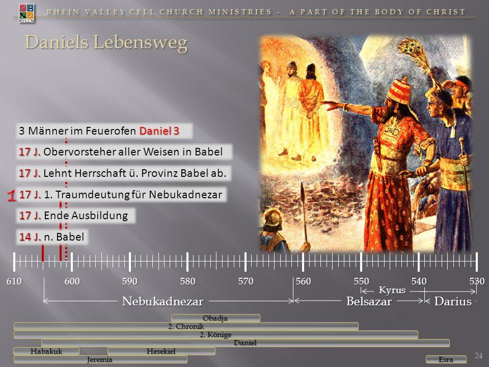 RHEIN VALLEY CELL CHURCH MINISTRIES - A PART OF THE BODY OF CHRIST 610600590580570560550540530 Daniels Lebensweg Daniel 3 3 Männer im Feuerofen Daniel