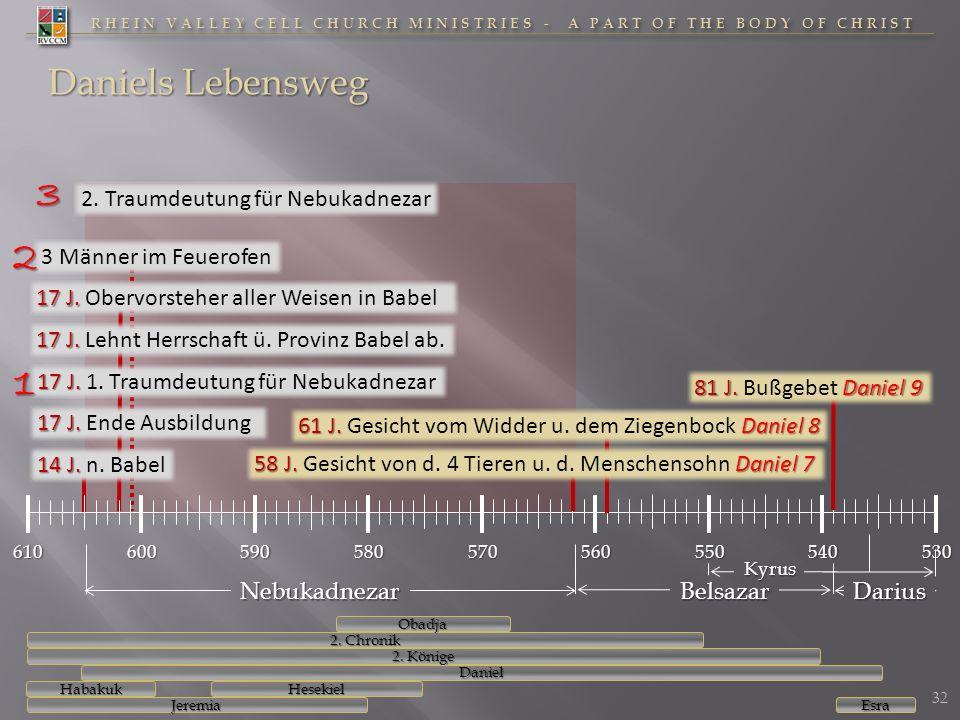 RHEIN VALLEY CELL CHURCH MINISTRIES - A PART OF THE BODY OF CHRIST 610600590580570560550540530 Daniels Lebensweg 3 Männer im Feuerofen 17 J. 17 J. End