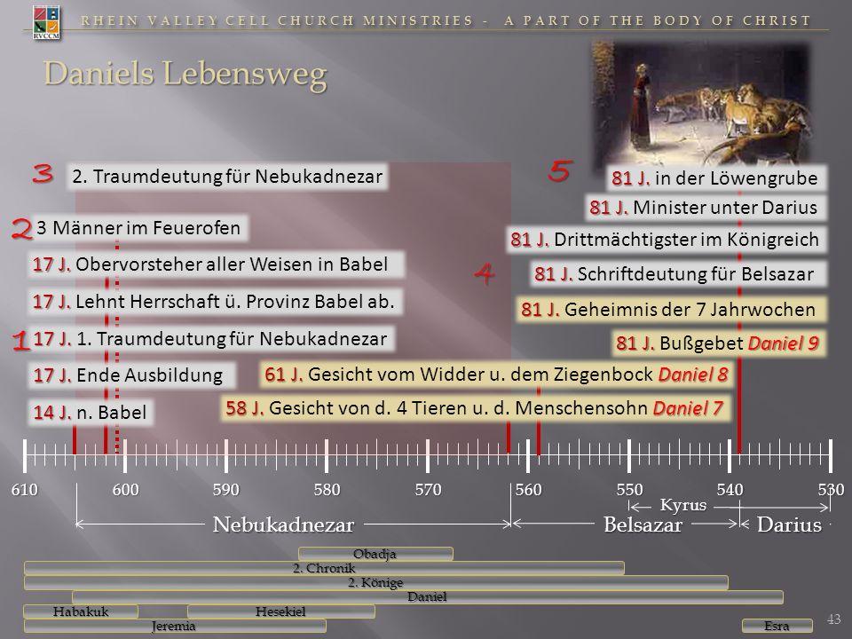 RHEIN VALLEY CELL CHURCH MINISTRIES - A PART OF THE BODY OF CHRIST 610600590580570560550540530 Daniels Lebensweg 2. Könige 2. Chronik Obadja Daniel Ha