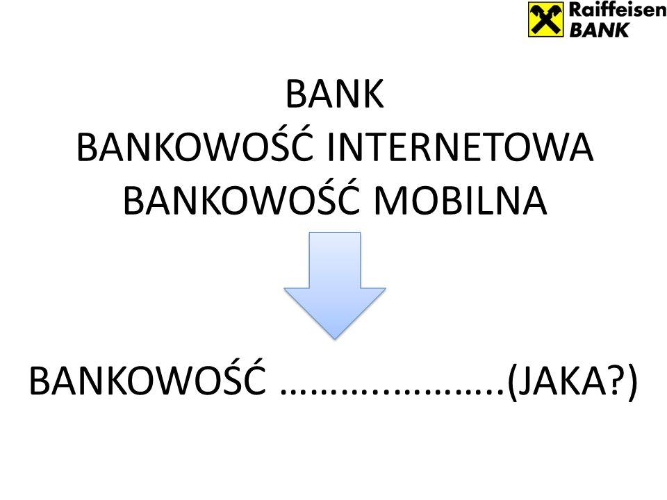BANK BANKOWOŚĆ INTERNETOWA BANKOWOŚĆ MOBILNA BANKOWOŚĆ ………..………..(JAKA?)