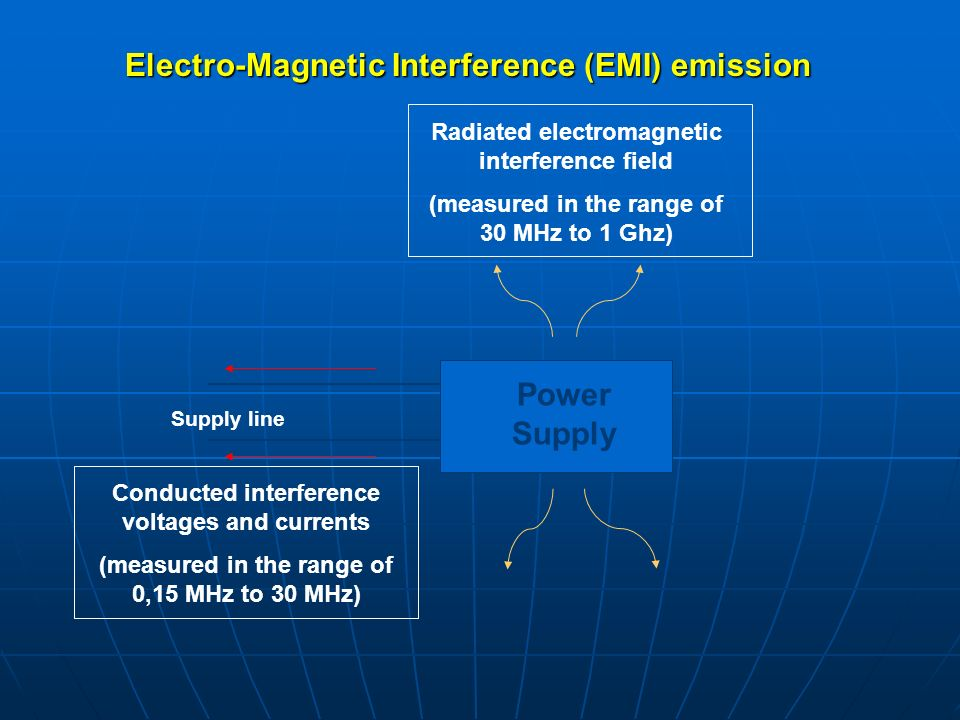 Electro-Magnetic Interference (EMI) emission Power Supply Conducted interference voltages and currents (measured in the range of 0,15 MHz to 30 MHz) Supply line Radiated electromagnetic interference field (measured in the range of 30 MHz to 1 Ghz)
