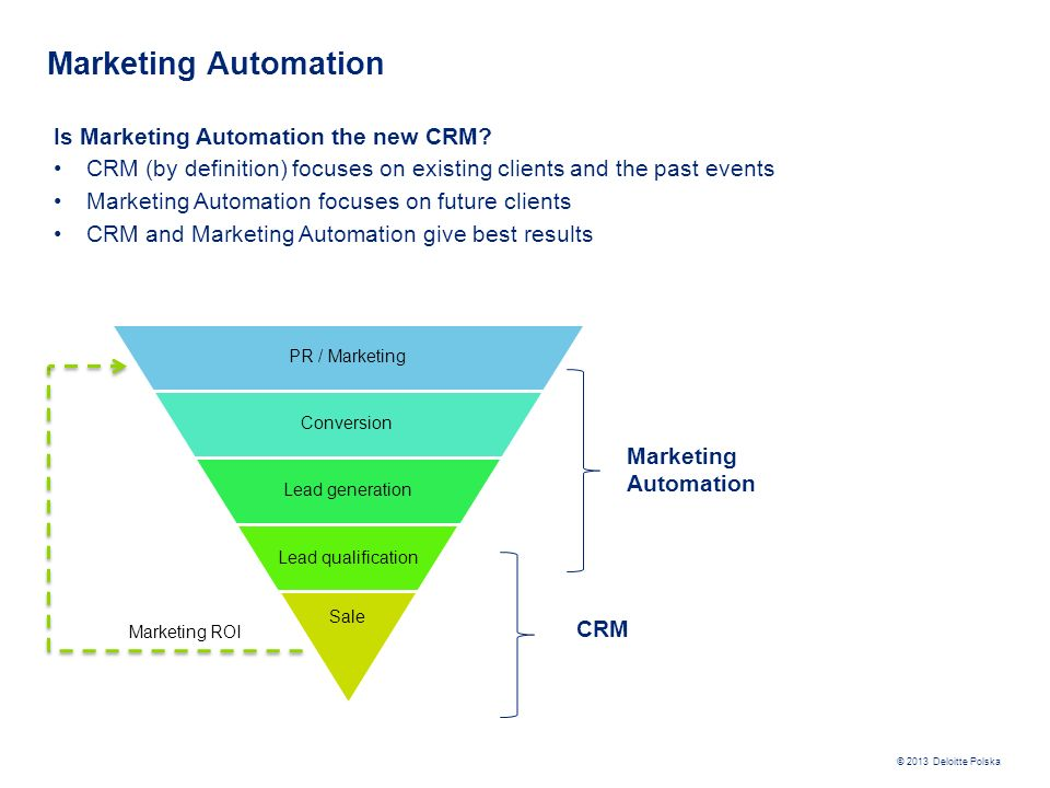 © 2013 Deloitte Polska Marketing Automation Is Marketing Automation the new CRM? CRM (by definition) focuses on existing clients and the past events M