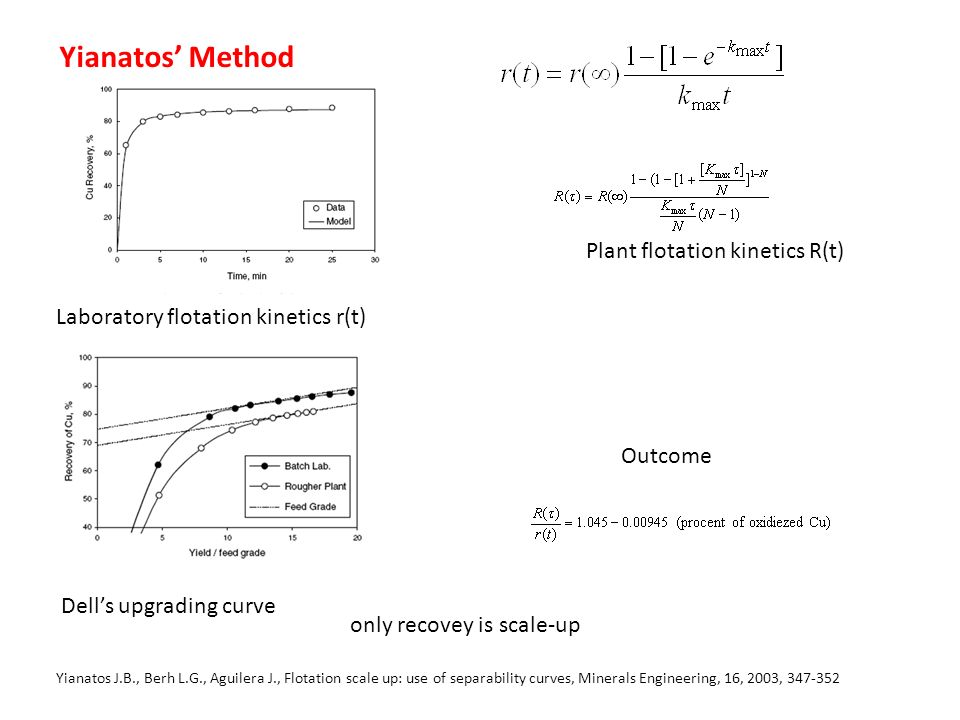 Yianatos Method Laboratory flotation kinetics r(t) Yianatos J.B., Berh L.G., Aguilera J., Flotation scale up: use of separability curves, Minerals Eng