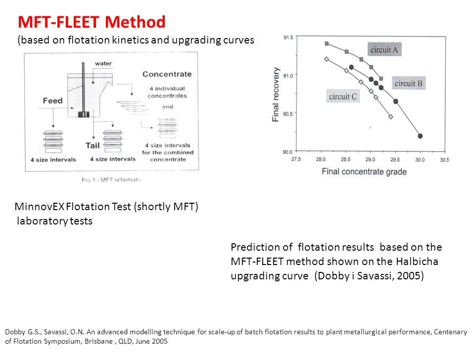 MFT-FLEET Method (based on flotation kinetics and upgrading curves MinnovEX Flotation Test (shortly MFT) laboratory tests Dobby G.S., Savassi, O.N.