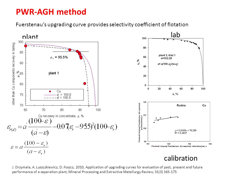 PWR-AGH method plant Fuerstenaus upgrading curve provides selectivity coefficient of flotation calibration lab J. Drzymala, A. Luszczkiewicz, D. Foszc