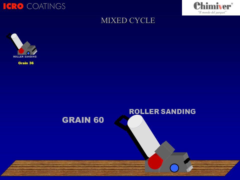 ICRO COATINGS ROLLER SANDING GRAIN 60 ROLLER SANDING Grain 36 MIXED CYCLE