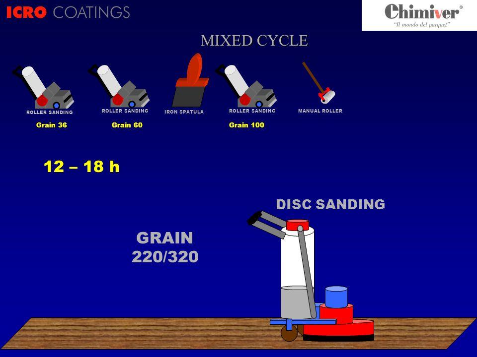 GRAIN 220/320 MANUAL ROLLER DISC SANDING 12 – 18 h ICRO COATINGS CICLO .