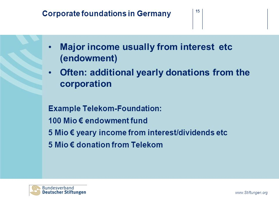 15 www.Stiftungen.org Corporate foundations in Germany Major income usually from interest etc (endowment) Often: additional yearly donations from the corporation Example Telekom-Foundation: 100 Mio endowment fund 5 Mio yeary income from interest/dividends etc 5 Mio donation from Telekom
