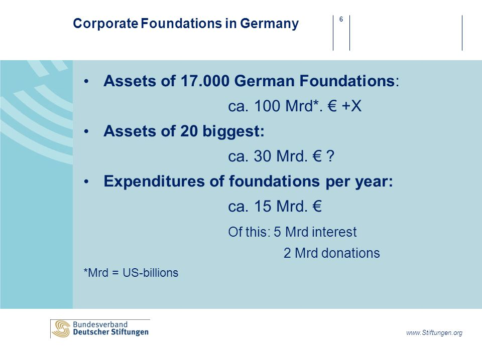 6 www.Stiftungen.org Corporate Foundations in Germany Assets of 17.000 German Foundations: ca.