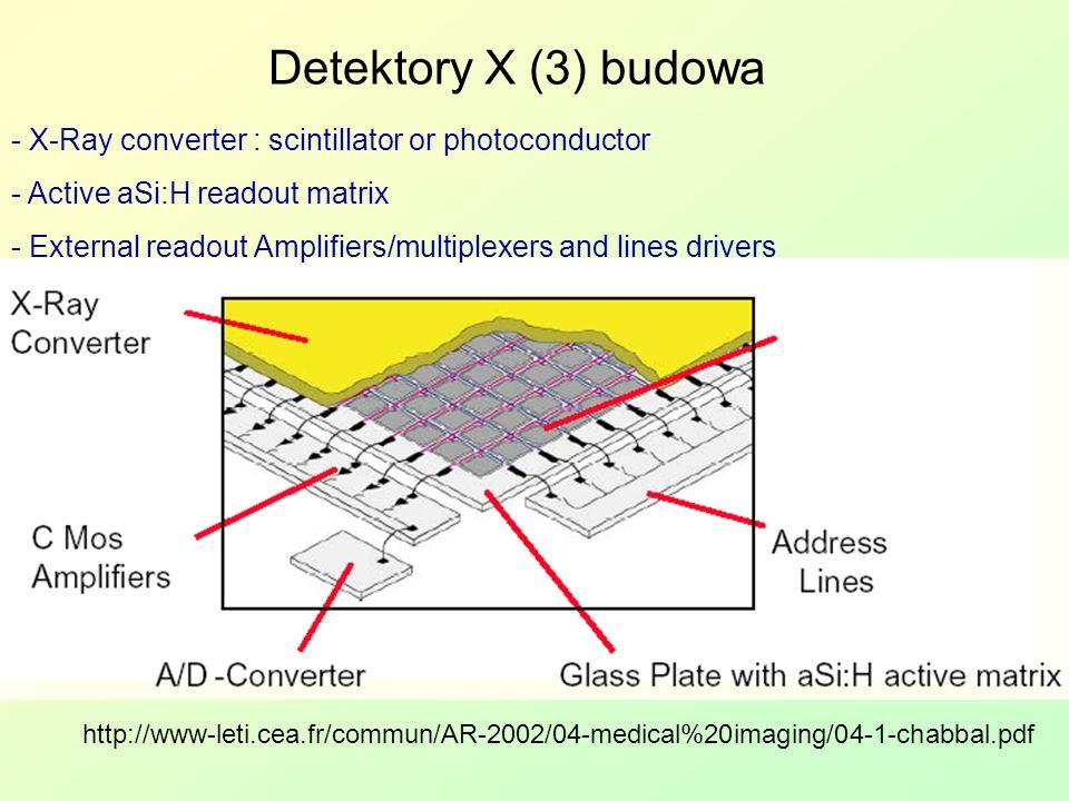 Detektory X (3) budowa http://www-leti.cea.fr/commun/AR-2002/04-medical%20imaging/04-1-chabbal.pdf - X-Ray converter : scintillator or photoconductor