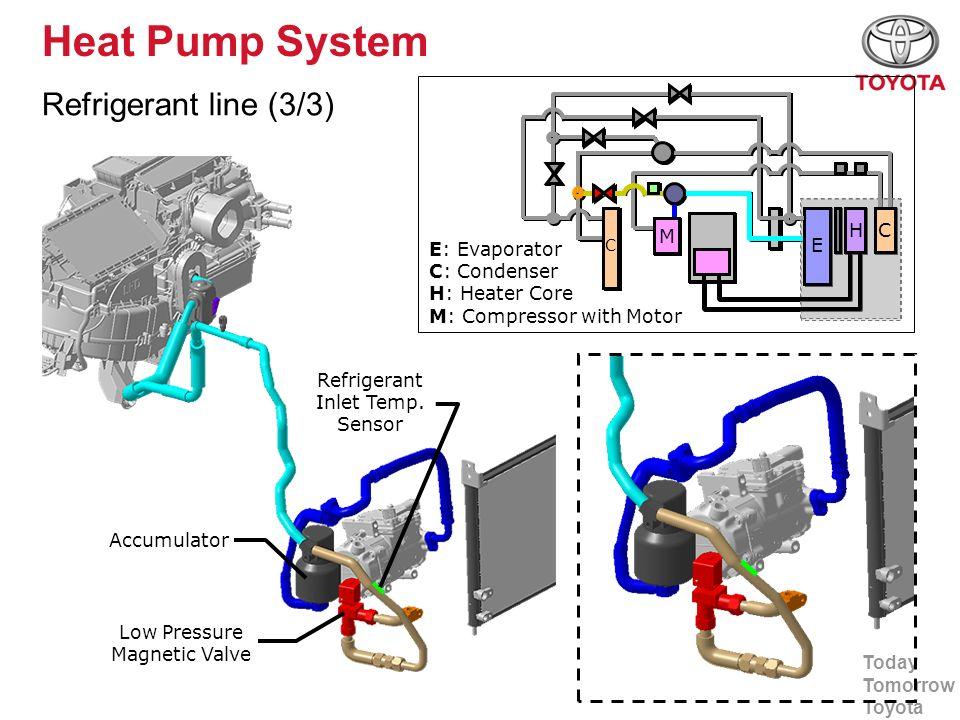 Today Tomorrow Toyota Heat Pump System Refrigerant line (3/3) Low Pressure Magnetic Valve Refrigerant Inlet Temp. Sensor Accumulator E: Evaporator C: