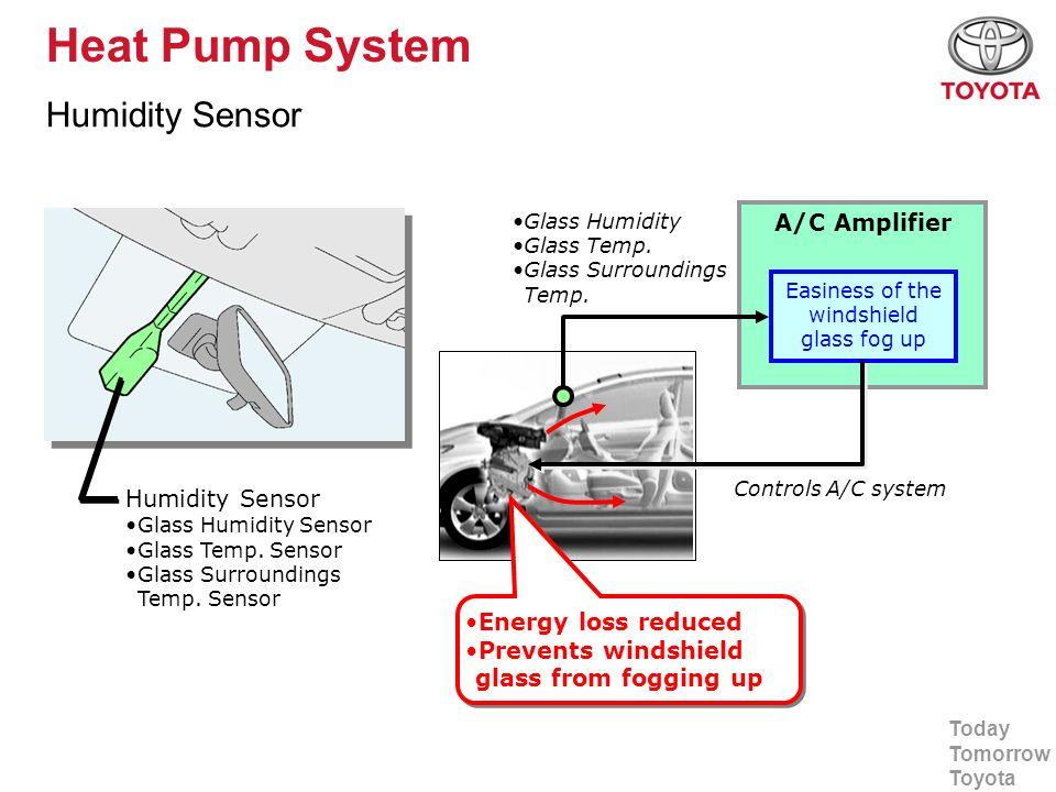 Today Tomorrow Toyota Heat Pump System Humidity Sensor Glass Humidity Sensor Glass Temp. Sensor Glass Surroundings Temp. Sensor Glass Humidity Glass T