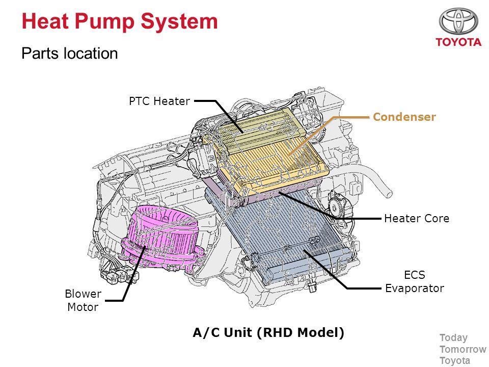Today Tomorrow Toyota Heat Pump System Parts location A/C Unit (RHD Model) Heater Core ECS Evaporator Condenser PTC Heater Blower Motor