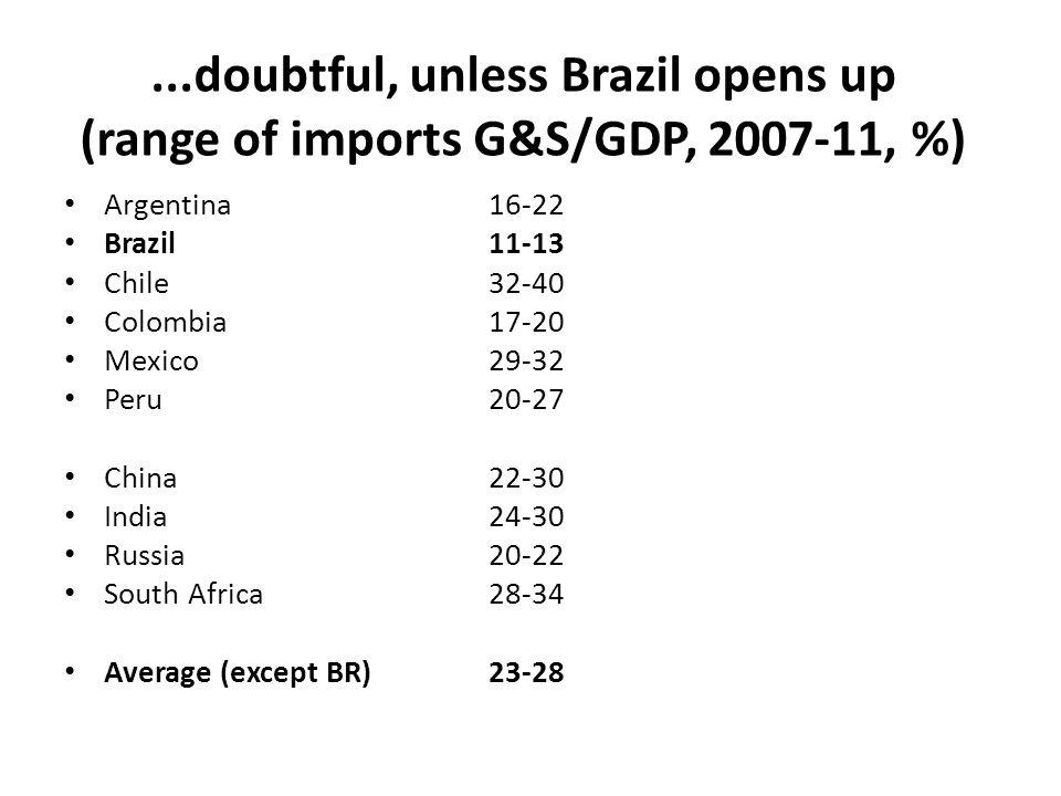 ...doubtful, unless Brazil opens up (range of imports G&S/GDP, 2007-11, %) Argentina16-22 Brazil11-13 Chile32-40 Colombia17-20 Mexico29-32 Peru20-27 China22-30 India24-30 Russia20-22 South Africa28-34 Average (except BR)23-28