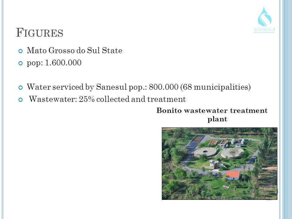 Bonito wastewater treatment plant F IGURES Mato Grosso do Sul State pop: 1.600.000 Water serviced by Sanesul pop.: 800.000 (68 municipalities) Wastewater: 25% collected and treatment