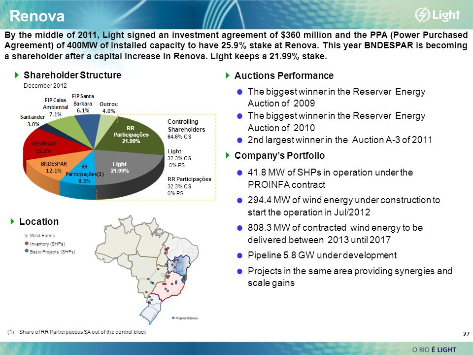 27 (1)Share of RR Participacoes SA out of the control block By the middle of 2011, Light signed an investment agreement of $360 million and the PPA (P