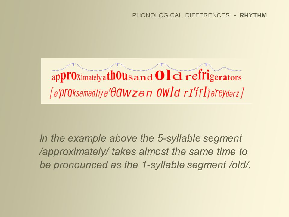 PHONOLOGICAL DIFFERENCES - RHYTHM In the example above the 5-syllable segment /approximately/ takes almost the same time to be pronounced as the 1-syl
