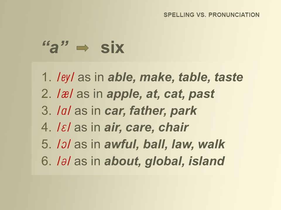a six SPELLING VS. PRONUNCIATION 1./ / as in able, make, table, taste 2./ / as in apple, at, cat, past 3./ / as in car, father, park 4./ / as in air,
