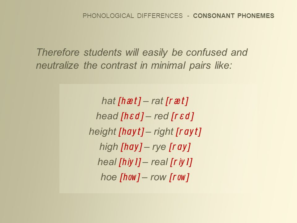 PHONOLOGICAL DIFFERENCES - CONSONANT PHONEMES Therefore students will easily be confused and neutralize the contrast in minimal pairs like: hat [ ] –