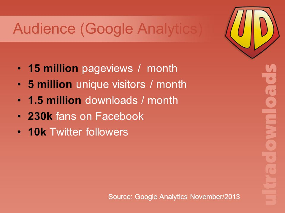15 million pageviews / month 5 million unique visitors / month 1.5 million downloads / month 230k fans on Facebook 10k Twitter followers Audience (Google Analytics) Source: Google Analytics November/2013